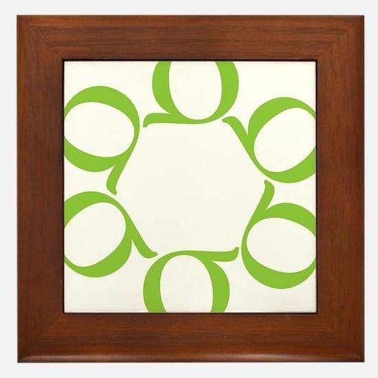 LEAN/Six Sigma Framed Tile