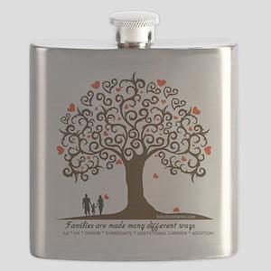 Infertility Family Tree Flask