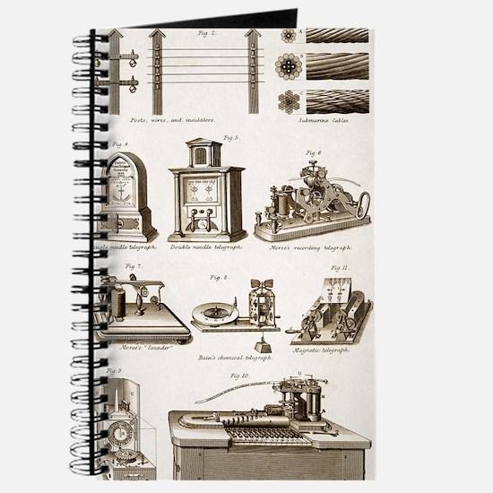 19th Century Electric Telegraph Equipment Journal