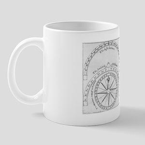 Pantometer, 16th Century Mug