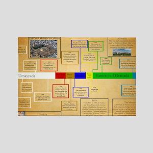 History of Muslim Spain Timeline  Rectangle Magnet