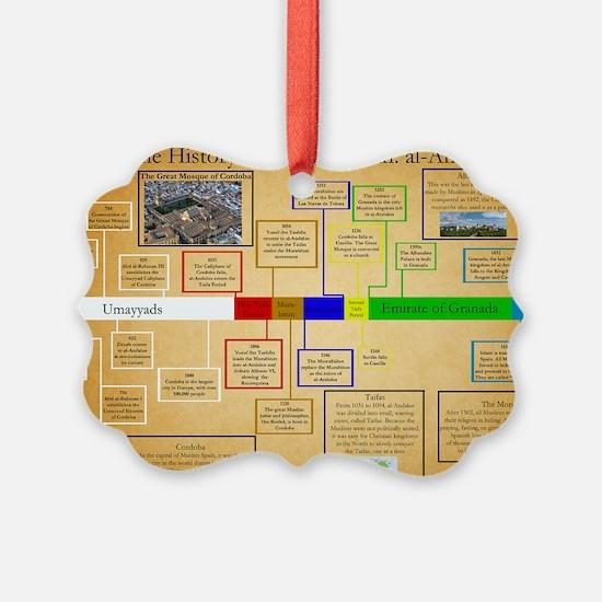 History of Muslim Spain Timeline  Ornament