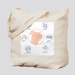 Food poisoning bacteria, artwork Tote Bag