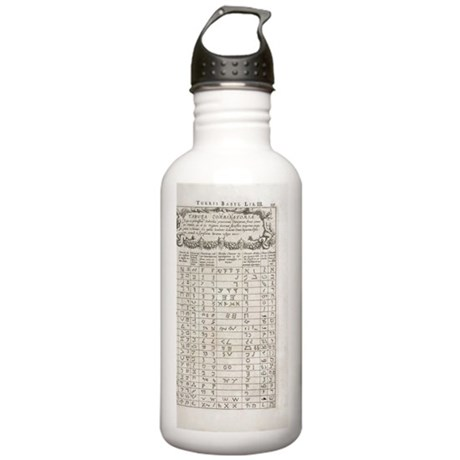 Linguistics table, 17t Stainless Water Bottle 1.0L
