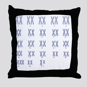 Male Down's syndrome karyotype, artwo Throw Pillow