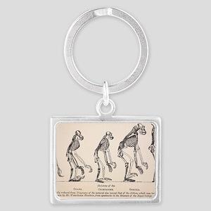 1863 Huxley from Ape to Man evo Landscape Keychain