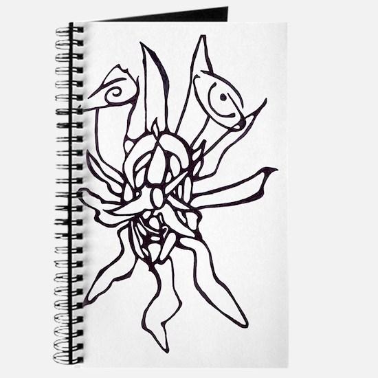 Breath of Fire Journal