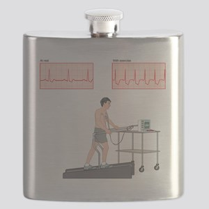 Cardiac stress test, artwork Flask