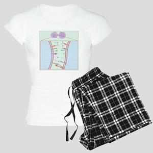 Immune system, artwork Women's Light Pajamas