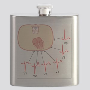 Placing of electrodes for ECG, artwork Flask