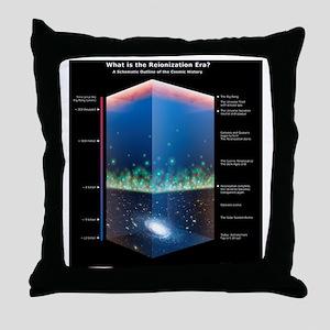Universe timeline, artwork Throw Pillow