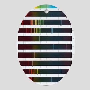 Flame emission spectra of alkali met Oval Ornament
