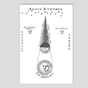 Lunar eclipse mechanism,  Postcards (Package of 8)