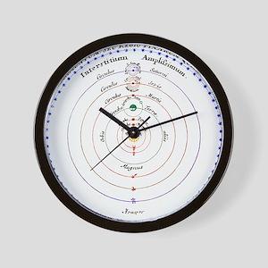Diagram of Copernican cosmology Wall Clock