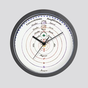 Science diagram wall clocks cafepress diagram of copernican cosmology wall clock ccuart Choice Image