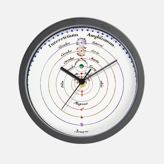 Copernicus clocks copernicus wall clocks large modern diagram of copernican cosmology wall clock ccuart Choice Image
