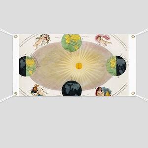 The Earth's seasons Banner