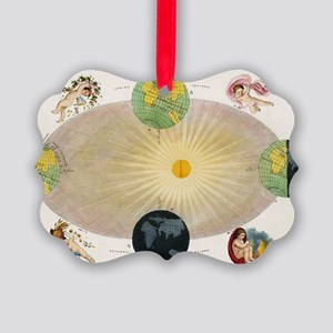 The Earth's seasons Picture Ornament
