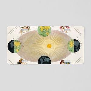 The Earth's seasons Aluminum License Plate