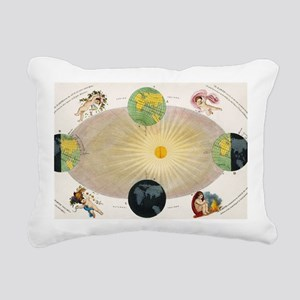 The Earth's seasons Rectangular Canvas Pillow