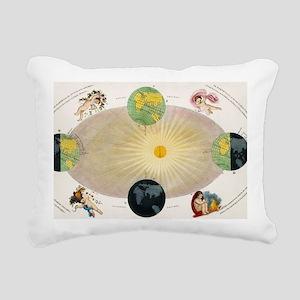 The Earth's seasons Rectangular Canvas Pillow