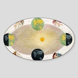 The Earth's seasons Sticker (Oval)