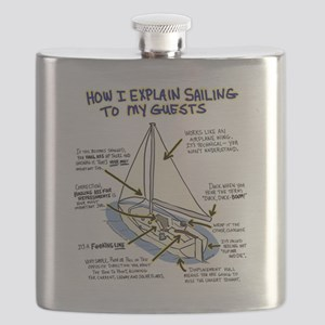 Sailboat_guest Flask
