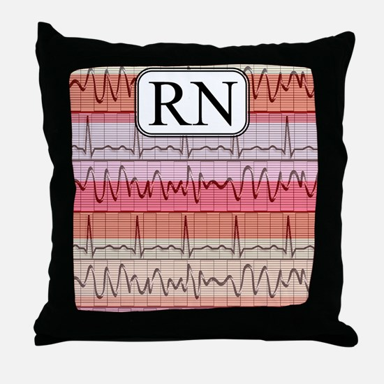 RN case reds Throw Pillow