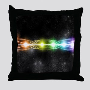 7 chakra H Mouse pad Throw Pillow