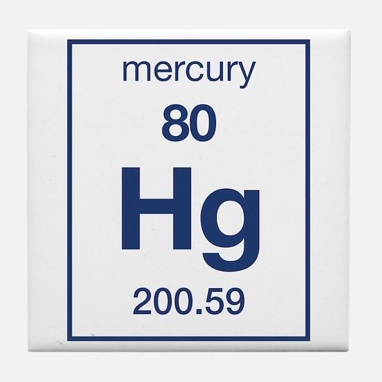Periodic table mercury coasters cork puzzle tile coasters mercury tile coaster urtaz Gallery