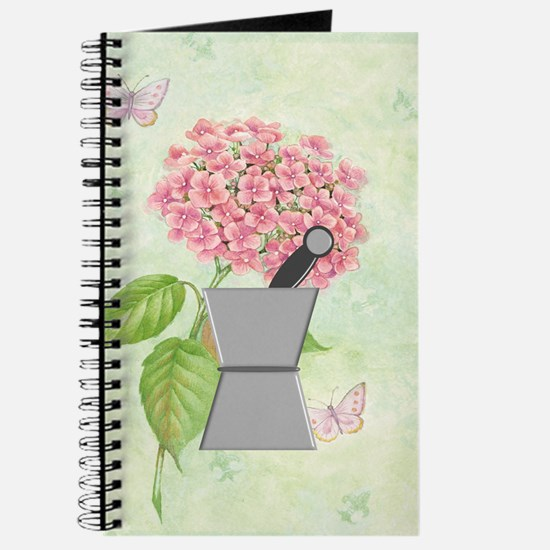 pest and mort hydrangea 2 Journal