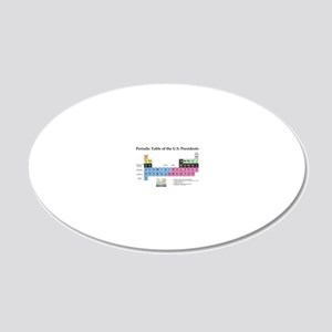 Periodic Table of the U.S. P 20x12 Oval Wall Decal