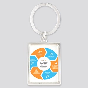 Applicant Tracking Process - HR Related Keychains