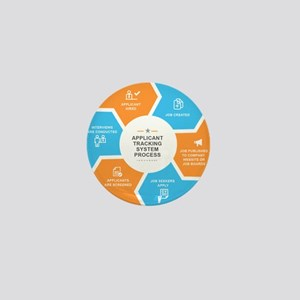 Applicant Tracking Process - HR Related Mini Butto