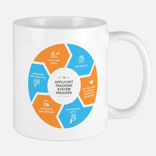 Applicant Tracking Process - HR Related Mugs