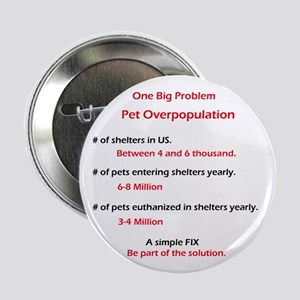 Overpopulation Statistics! Button