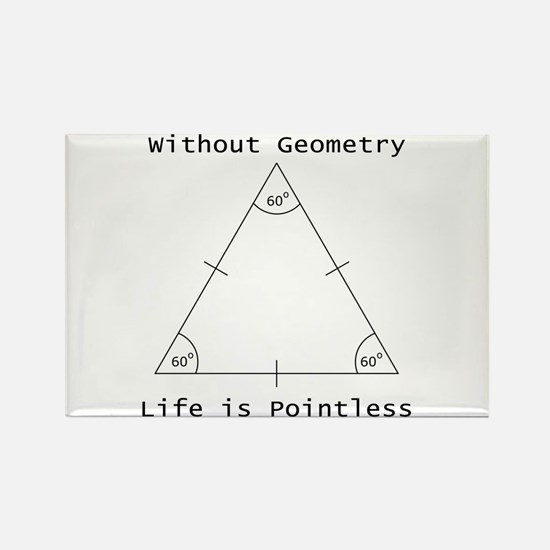 Geometry Like Black Magnets