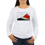 Hokusai Fujisan Women's Long Sleeve T-Shirt