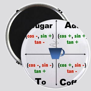 Trig Signs Magnet
