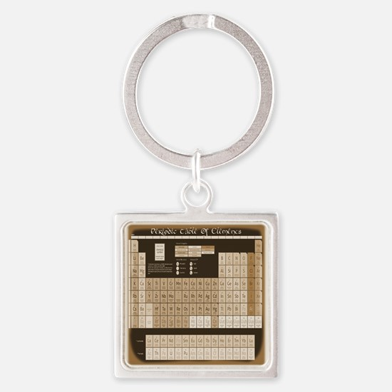 Periodic Table Of Elements Square Keychain