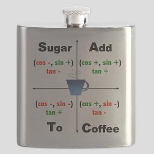 Trig Signs Add Sugar To Coffee Flask