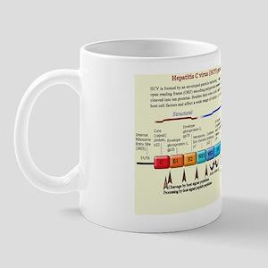 Hepatitis C Virus Mug