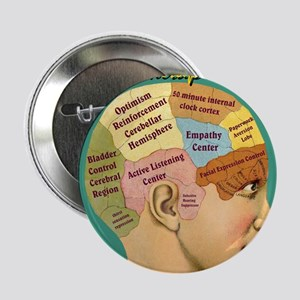 """Inside a Therapists Brain 2.25"""" Button"""