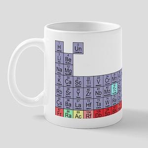 PeriodicWearing1A Mug