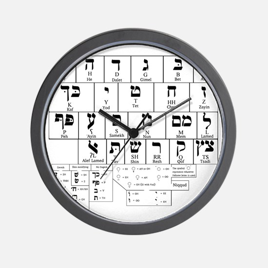 Hebrew Alphabet Wall Clock