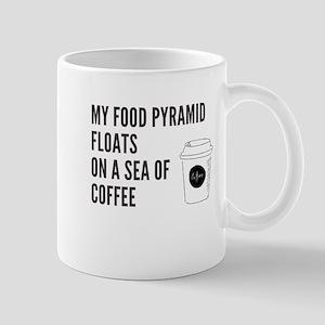 Food Pyramid Coffee Mugs