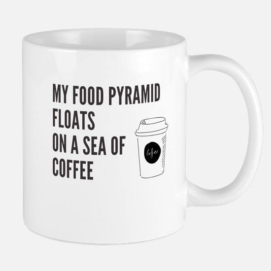 Food Pyramid Coffee Mugs