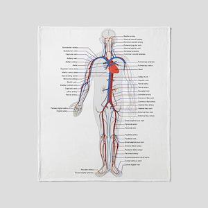 Circulatory System Throw Blanket