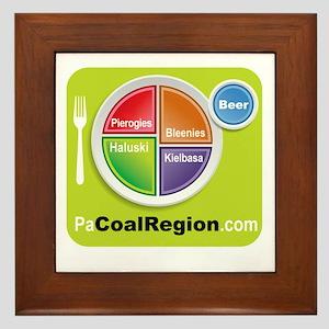 Coal Region Food Groups Framed Tile