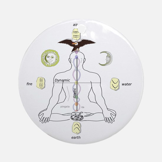 Sushumna Round Ornament